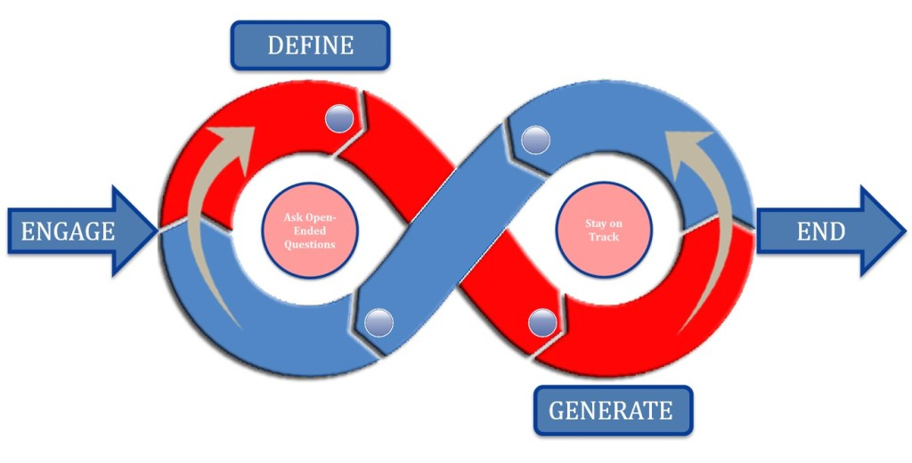 synergy comm model.2